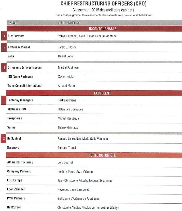 classement-cro-decideurs-2016